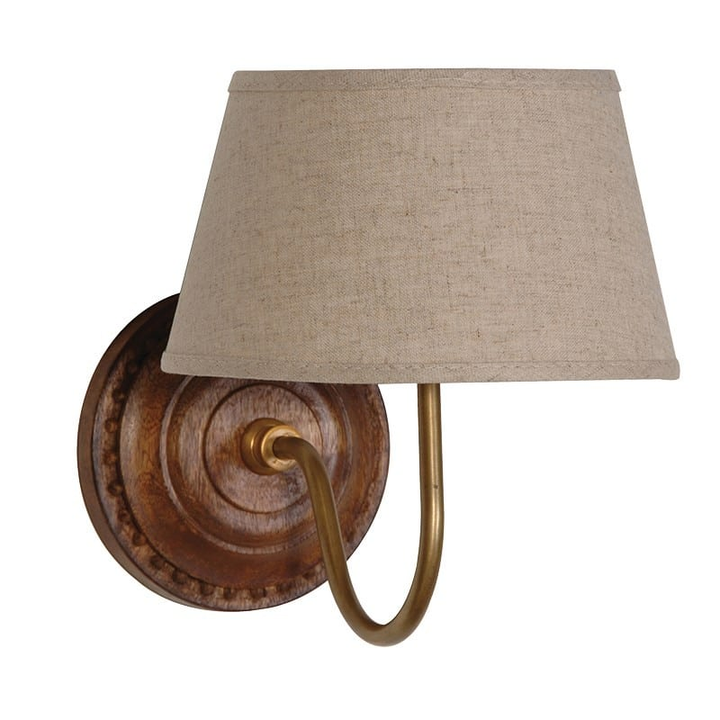 Wall Lamp UK